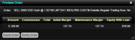 Superb Converting Usd Cad With Interactive Brokers How To Wiring Digital Resources Skatpmognl